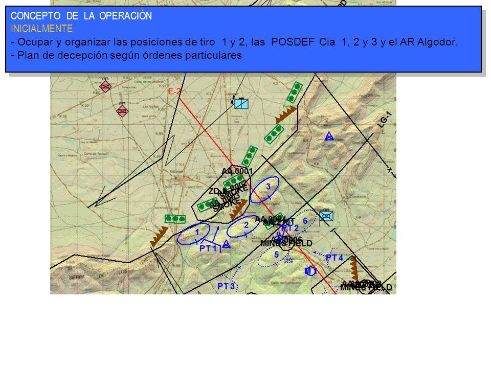 CONCEPTO DE LA OPERACIÓN INICIALMENTE - Ocupar y organizar las posiciones de tiro 1 y 2, las POSDEF Cia 1, 2 y 3 y el AR Algodor. - Plan de decepción
