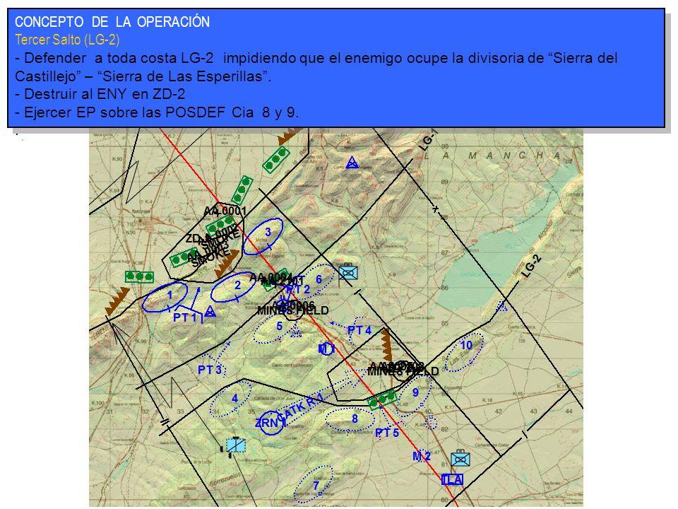 CONCEPTO DE LA OPERACIÓN Tercer Salto (LG-2) - Defender a toda costa LG-2 impidiendo que el enemigo ocupe la divisoria de Sierra del Castillejo – Sier
