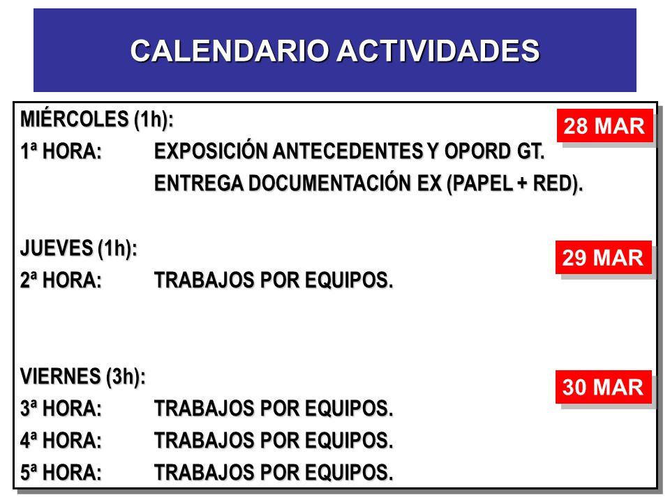 CALENDARIO ACTIVIDADES MIÉRCOLES (1h): 1ª HORA:EXPOSICIÓN ANTECEDENTES Y OPORD GT. ENTREGA DOCUMENTACIÓN EX (PAPEL + RED). JUEVES (1h): 2ª HORA: TRABA