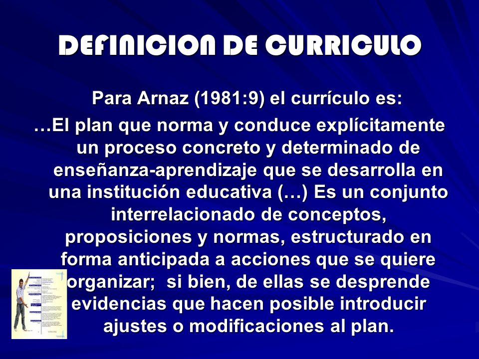 Componentes del currículo Objetivos curriculares Plan de estudio Cartas descriptivas Sistema de evaluación