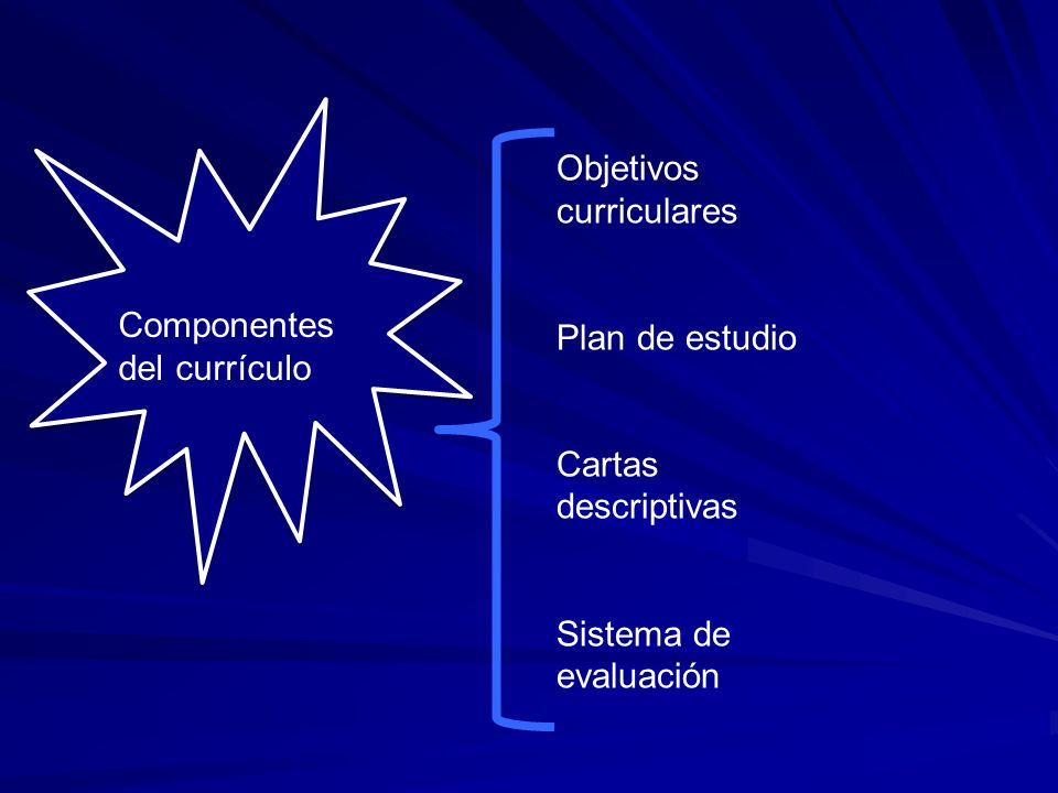 EDUCACIÓN PRESENCIAL Es de manera tradicional.