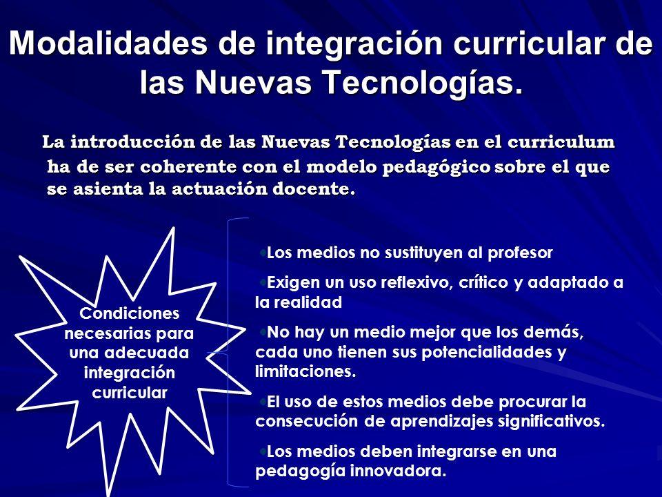 Modos de integración Como recurso didáctico Las NT como objeto de estudio.