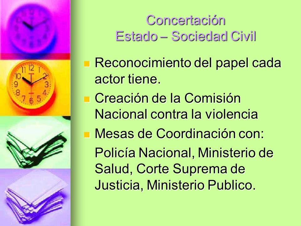 Concertación Estado – Sociedad Civil Reconocimiento del papel cada actor tiene. Reconocimiento del papel cada actor tiene. Creación de la Comisión Nac