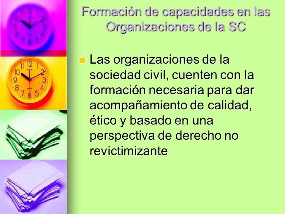 Formación de capacidades en las Organizaciones de la SC Las organizaciones de la sociedad civil, cuenten con la formación necesaria para dar acompañam