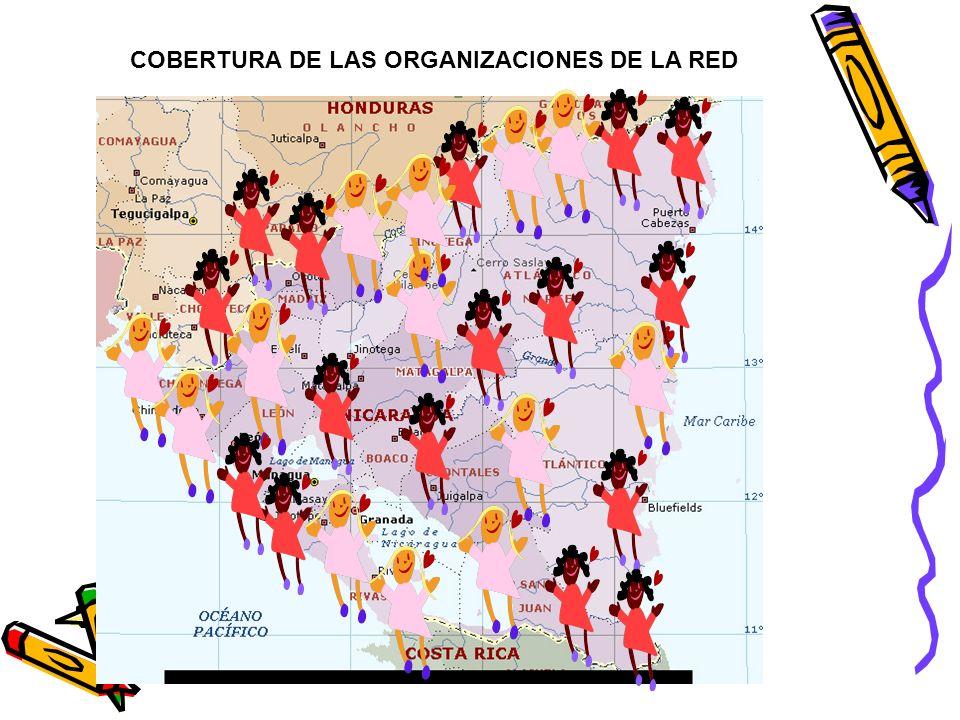 COBERTURA DE LAS ORGANIZACIONES DE LA RED