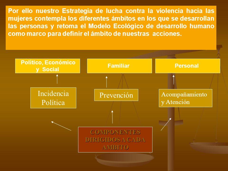 Por ello nuestro Estrategia de lucha contra la violencia hacia las mujeres contempla los diferentes ámbitos en los que se desarrollan las personas y r