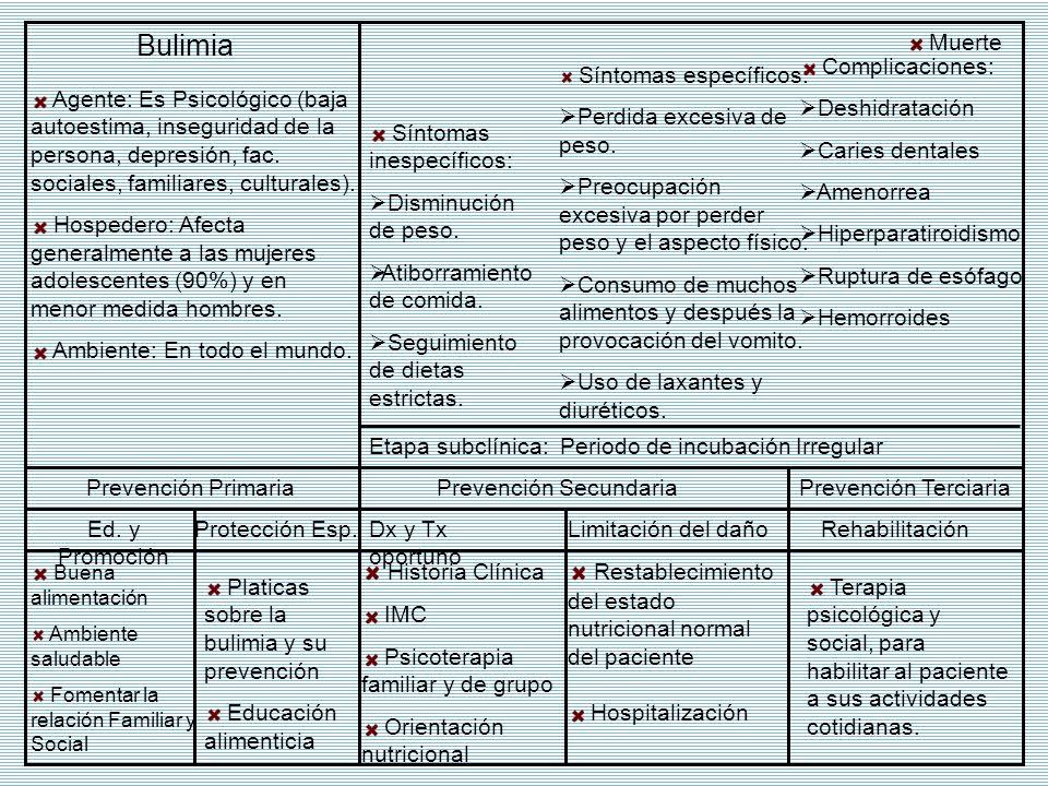 Prevención Primaria Ed. y Promoción Protección Esp. Etapa subclínica: Periodo de incubación Irregular Prevención SecundariaPrevención Terciaria Dx y T