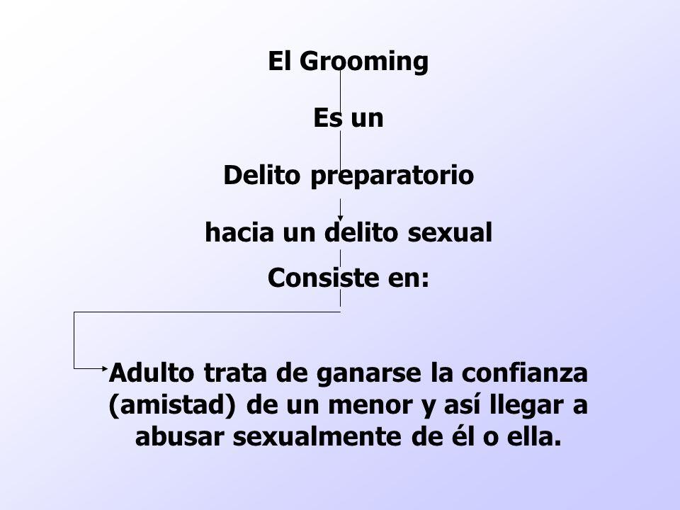 El Grooming Es un Delito preparatorio hacia un delito sexual Consiste en: Adulto trata de ganarse la confianza (amistad) de un menor y así llegar a abusar sexualmente de él o ella.