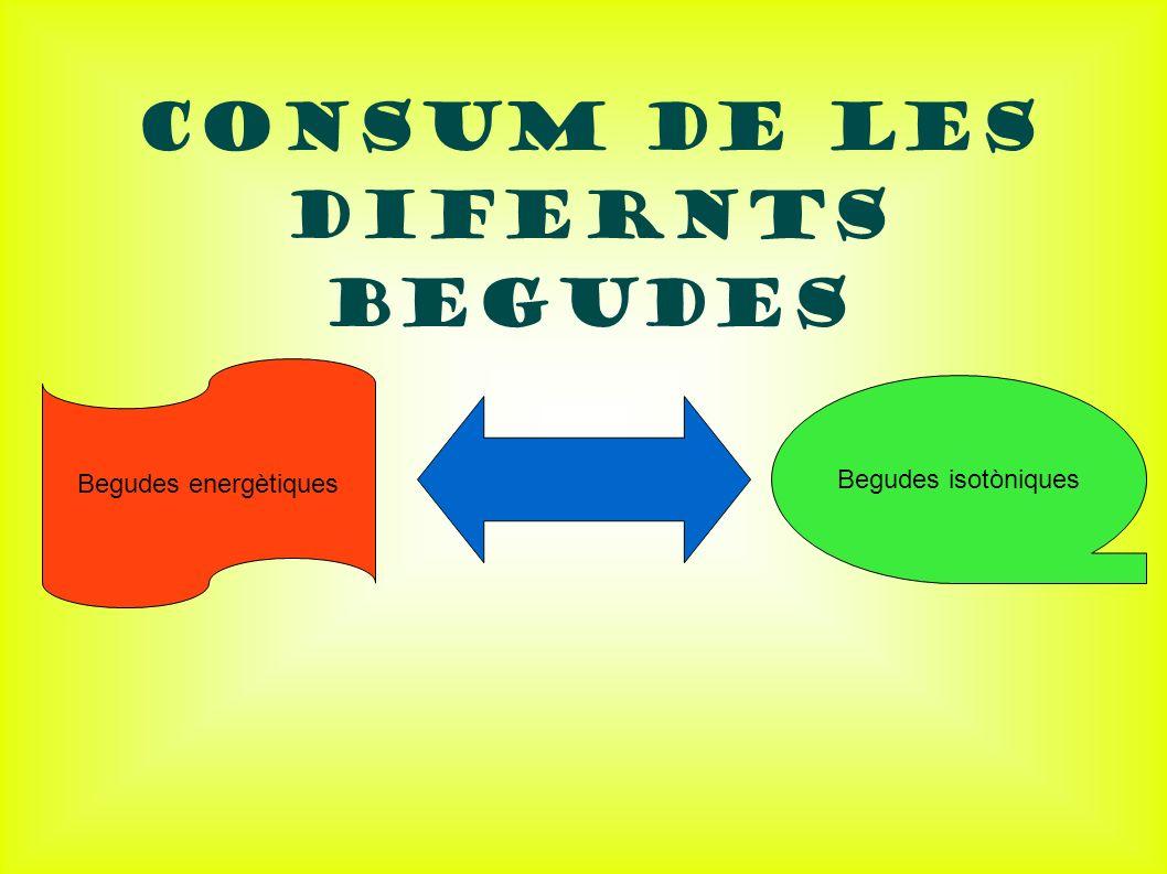 CONSUM DE LES DIFERNTS BEGUDES Begudes energètiques Begudes isotòniques