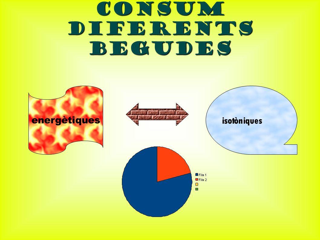 Consum diferents begudes energètiques isotòniques