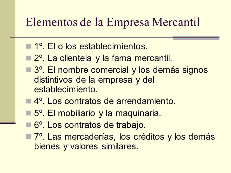 Elementos de la Empresa Mercantil 1º. El o los establecimientos. 2º. La clientela y la fama mercantil. 3º. El nombre comercial y los demás signos dist
