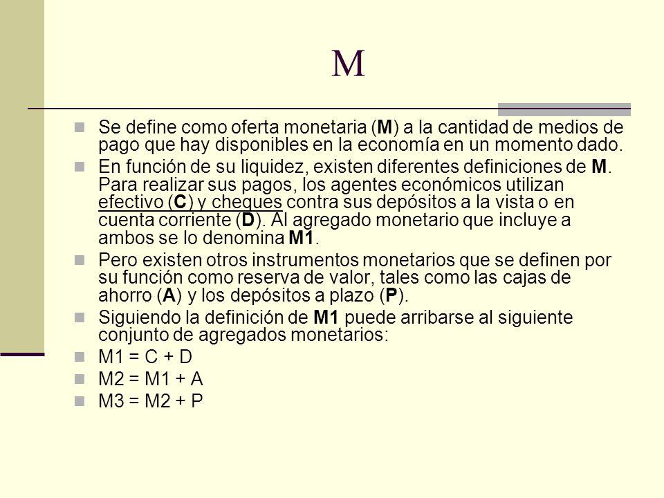 M Se define como oferta monetaria (M) a la cantidad de medios de pago que hay disponibles en la economía en un momento dado.