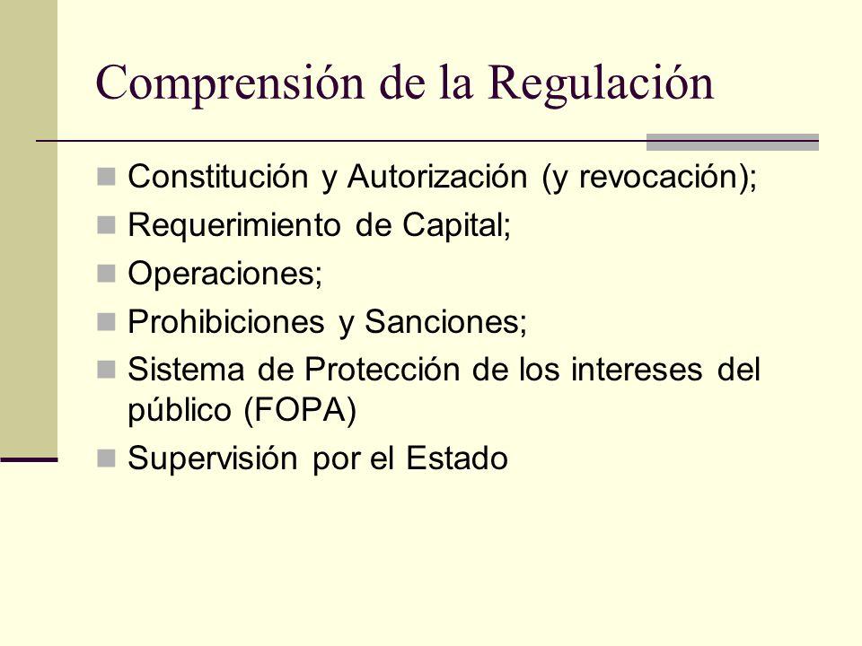 Comprensión de la Regulación Constitución y Autorización (y revocación); Requerimiento de Capital; Operaciones; Prohibiciones y Sanciones; Sistema de Protección de los intereses del público (FOPA) Supervisión por el Estado