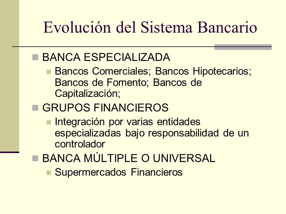 Evolución del Sistema Bancario BANCA ESPECIALIZADA Bancos Comerciales; Bancos Hipotecarios; Bancos de Fomento; Bancos de Capitalización; GRUPOS FINANCIEROS Integración por varias entidades especializadas bajo responsabilidad de un controlador BANCA MÚLTIPLE O UNIVERSAL Supermercados Financieros