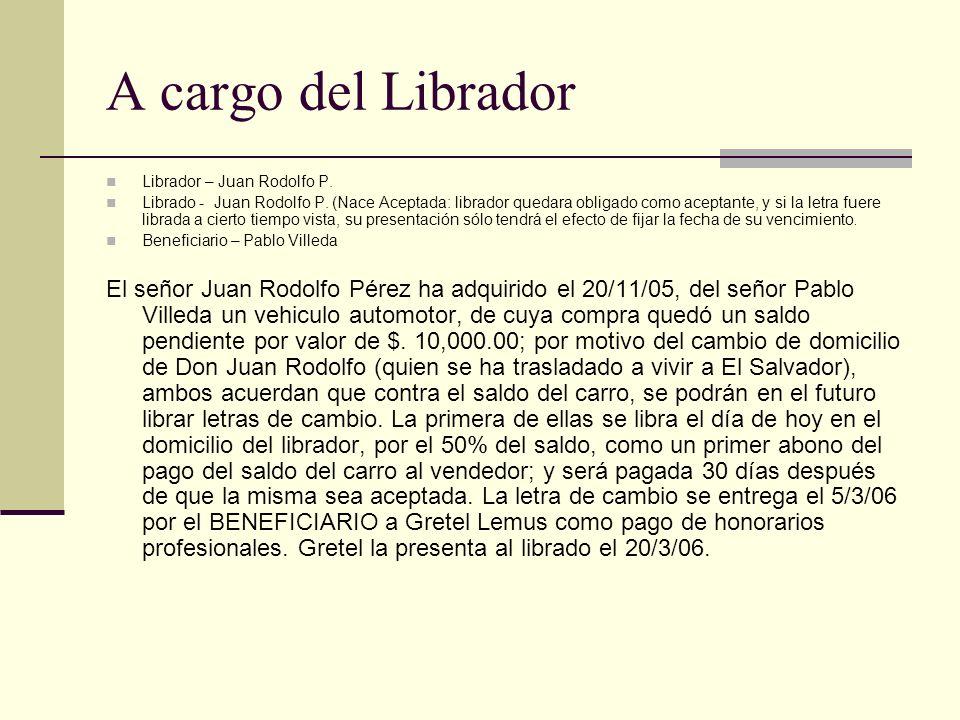 A cargo del Librador Librador – Juan Rodolfo P.Librado - Juan Rodolfo P.