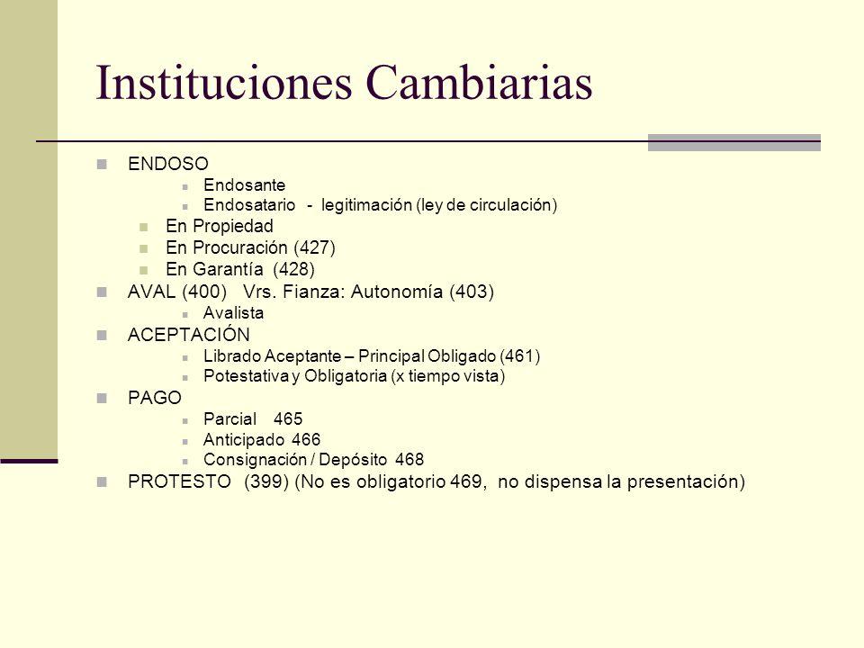 Instituciones Cambiarias ENDOSO Endosante Endosatario - legitimación (ley de circulación) En Propiedad En Procuración (427) En Garantía (428) AVAL (400) Vrs.