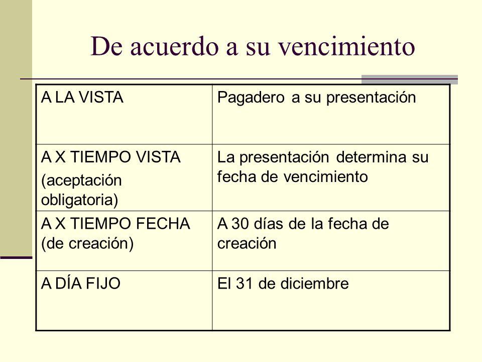 De acuerdo a su vencimiento A LA VISTAPagadero a su presentación A X TIEMPO VISTA (aceptación obligatoria) La presentación determina su fecha de vencimiento A X TIEMPO FECHA (de creación) A 30 días de la fecha de creación A DÍA FIJOEl 31 de diciembre