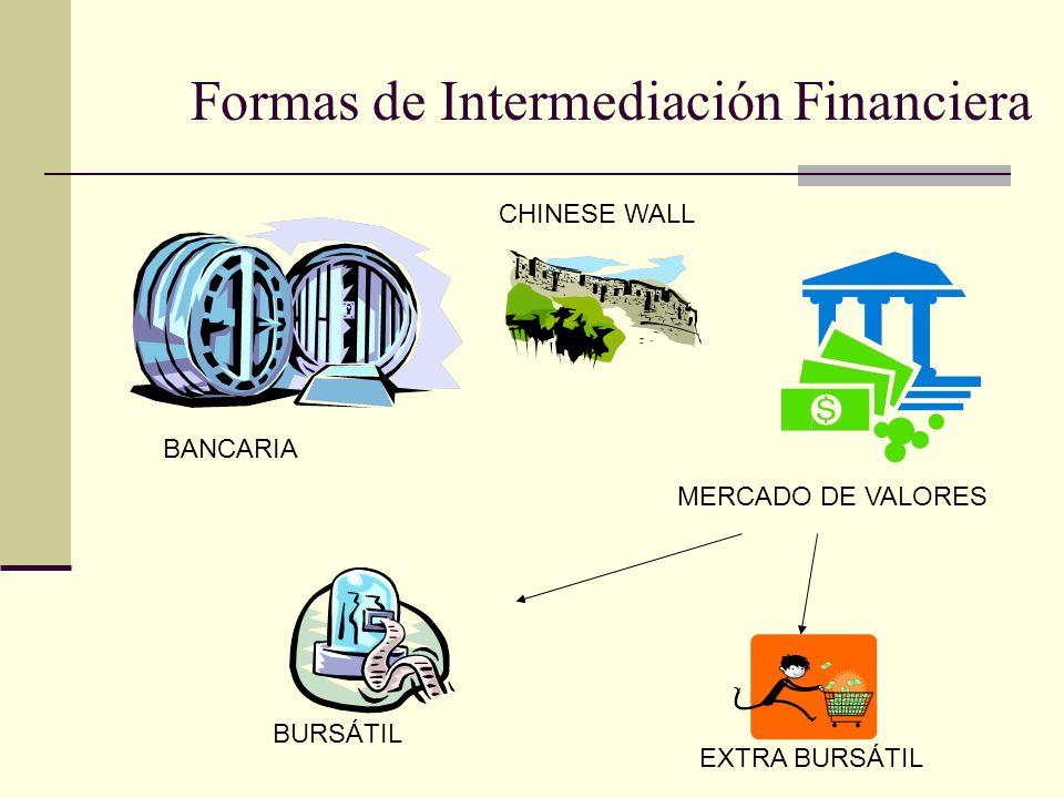 Formas de Intermediación Financiera BANCARIA MERCADO DE VALORES BURSÁTIL EXTRA BURSÁTIL CHINESE WALL