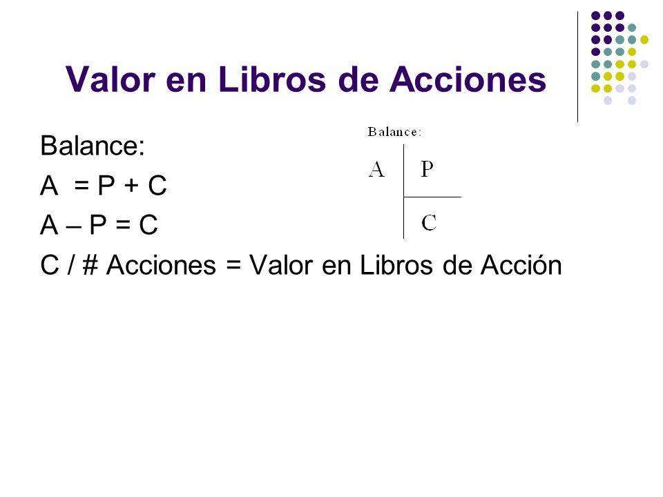 Valor en Libros de Acciones Balance: A = P + C A – P = C C / # Acciones = Valor en Libros de Acción