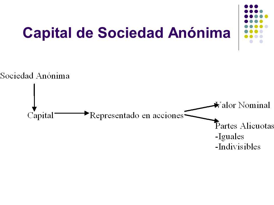 Capital Autorizado Es la suma hasta donde la sociedad puede emitir acciones sin modificar su capital social.