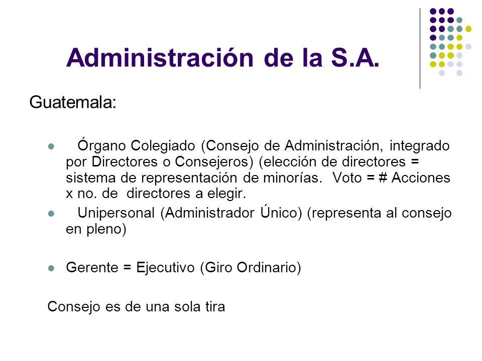 Administración de la S.A. Guatemala: Órgano Colegiado (Consejo de Administración, integrado por Directores o Consejeros) (elección de directores = sis