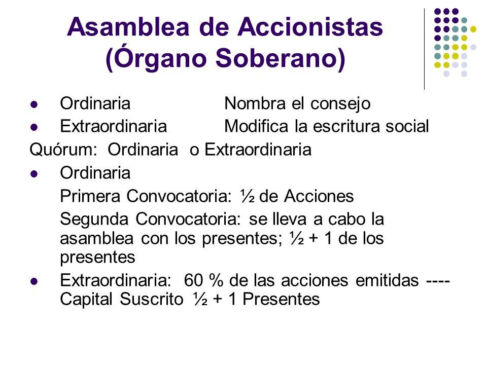 Asamblea de Accionistas (Órgano Soberano) Ordinaria Nombra el consejo ExtraordinariaModifica la escritura social Quórum: Ordinaria o Extraordinaria Or