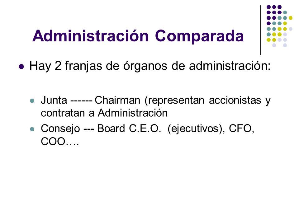 Administración Comparada Hay 2 franjas de órganos de administración: Junta ------ Chairman (representan accionistas y contratan a Administración Conse