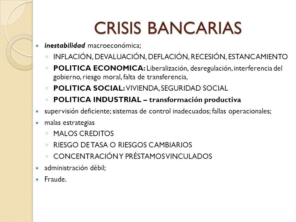 CRISIS BANCARIAS inestabilidad macroeconómica; INFLACIÓN, DEVALUACIÓN, DEFLACIÓN, RECESIÓN, ESTANCAMIENTO POLITICA ECONOMICA: Liberalización, desregul