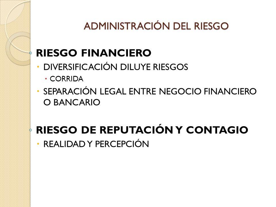 ADMINISTRACIÓN DEL RIESGO RIESGO FINANCIERO DIVERSIFICACIÓN DILUYE RIESGOS CORRIDA SEPARACIÓN LEGAL ENTRE NEGOCIO FINANCIERO O BANCARIO RIESGO DE REPU