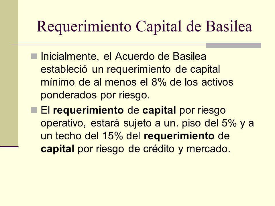 Requerimiento Capital de Basilea Inicialmente, el Acuerdo de Basilea estableció un requerimiento de capital mínimo de al menos el 8% de los activos po