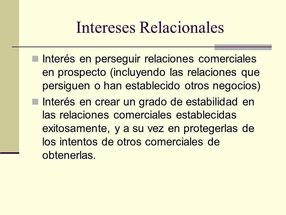 Intereses Relacionales Interés en perseguir relaciones comerciales en prospecto (incluyendo las relaciones que persiguen o han establecido otros negoc
