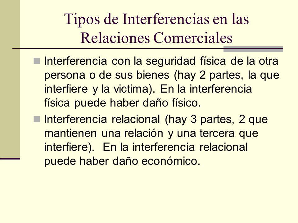 Tipos de Interferencias en las Relaciones Comerciales Interferencia con la seguridad física de la otra persona o de sus bienes (hay 2 partes, la que i