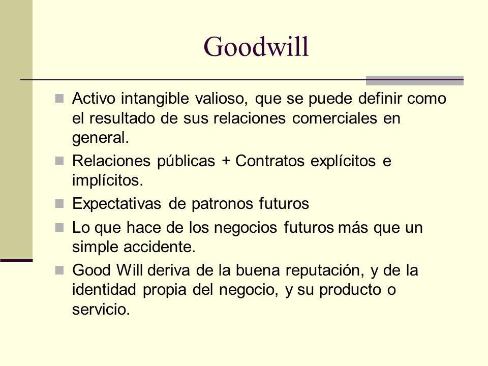 Goodwill Activo intangible valioso, que se puede definir como el resultado de sus relaciones comerciales en general. Relaciones públicas + Contratos e