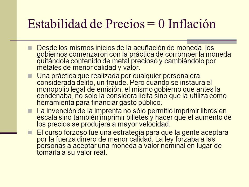 Estabilidad de Precios = 0 Inflación Desde los mismos inicios de la acuñación de moneda, los gobiernos comenzaron con la práctica de corromper la mone