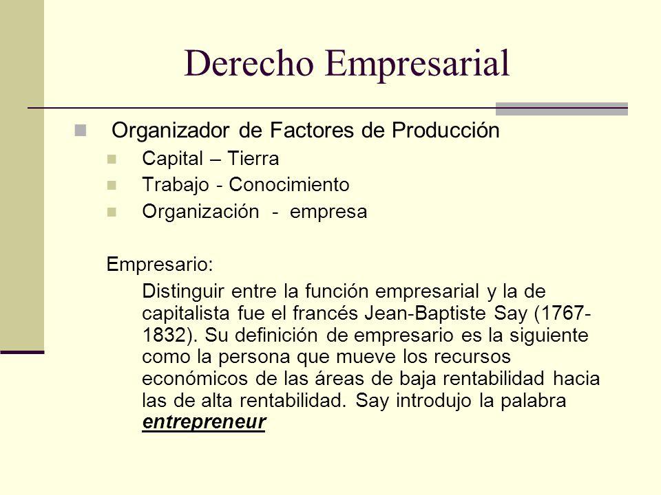 Derecho Empresarial Organizador de Factores de Producción Capital – Tierra Trabajo - Conocimiento Organización - empresa Empresario: Distinguir entre
