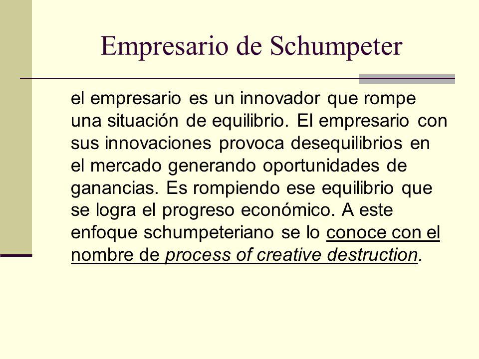 Empresario de Schumpeter el empresario es un innovador que rompe una situación de equilibrio. El empresario con sus innovaciones provoca desequilibrio