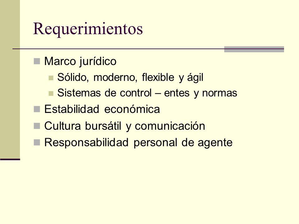 Requisitos para inscripción como Agente a) Constituirse en forma de sociedad anónima, con capital representado por acciones nominativas.