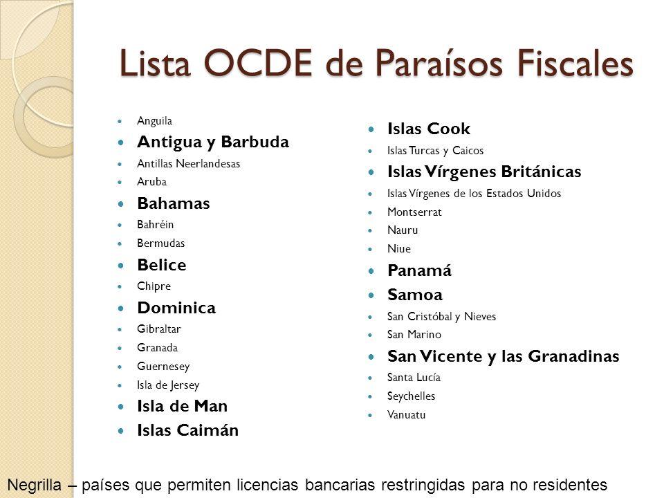 Lista OCDE de Paraísos Fiscales Anguila Antigua y Barbuda Antillas Neerlandesas Aruba Bahamas Bahréin Bermudas Belice Chipre Dominica Gibraltar Granad