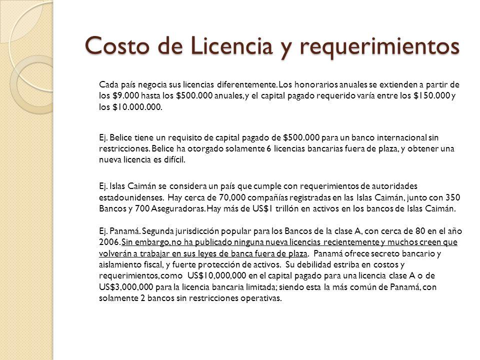 Costo de Licencia y requerimientos Cada país negocia sus licencias diferentemente. Los honorarios anuales se extienden a partir de los $9.000 hasta lo