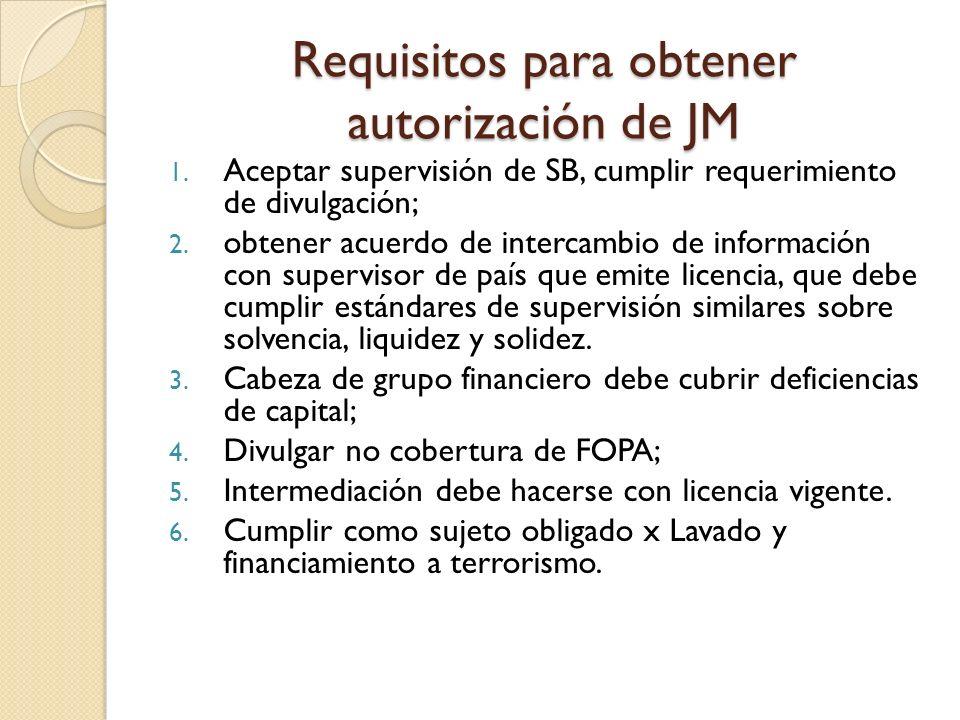 Reglamentación Requisitos de Autorización JM-285-2002 (no cumple con RM según CCo.) Reserva de Liquidez JM-86-2007 (14.6% pero no exige deposito en Banguat) Limites de Financiamiento JM-191-2007 Adecuación de Capital JM-200-2007 Otras: reglamento de sanciones, de aportación a supervisión, de administración de crédito, manual de instrucciones contables,