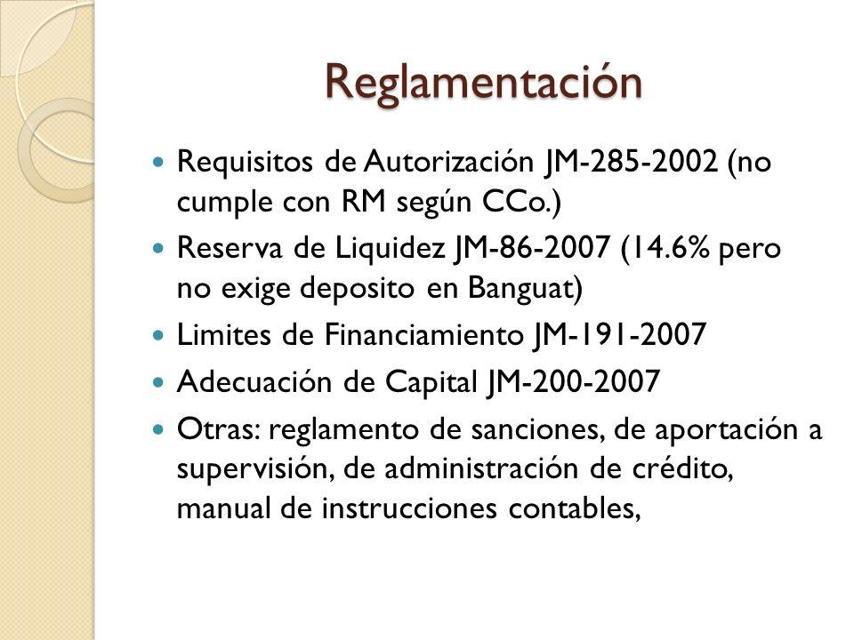 Reglamentación Requisitos de Autorización JM-285-2002 (no cumple con RM según CCo.) Reserva de Liquidez JM-86-2007 (14.6% pero no exige deposito en Ba