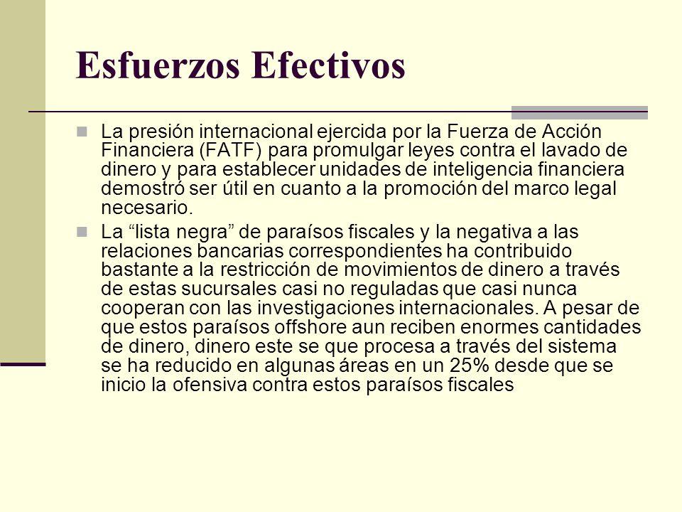 Esfuerzos Efectivos La presión internacional ejercida por la Fuerza de Acción Financiera (FATF) para promulgar leyes contra el lavado de dinero y para