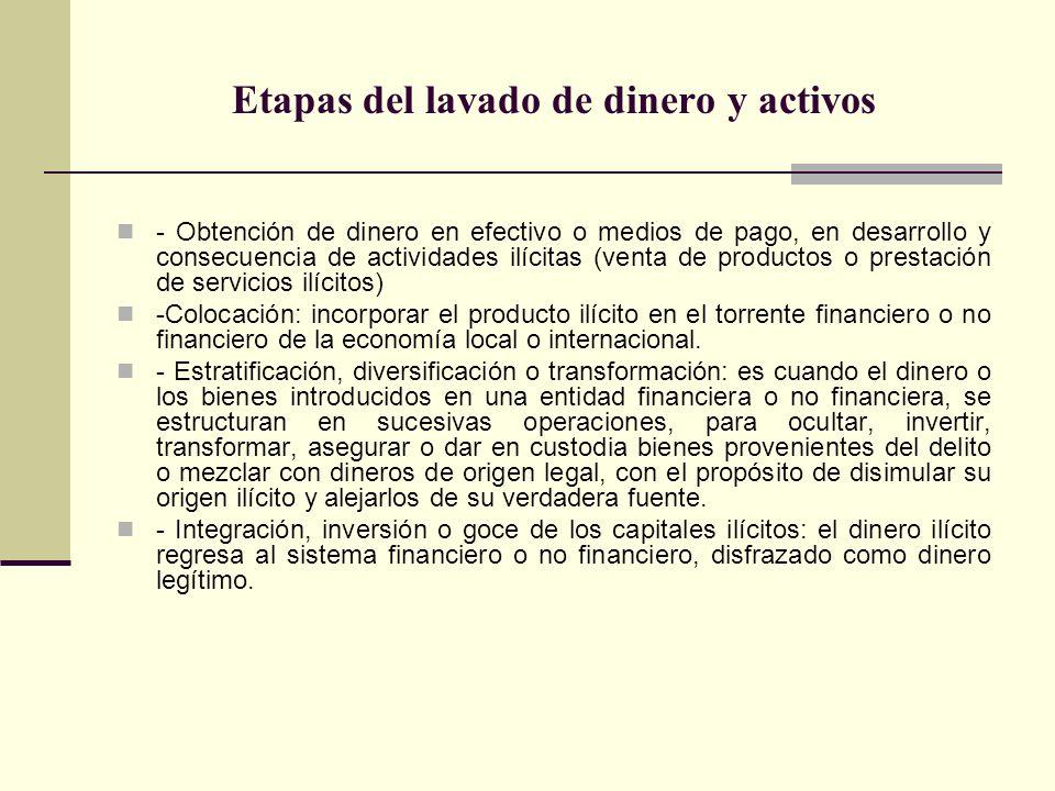 Etapas del lavado de dinero y activos - Obtención de dinero en efectivo o medios de pago, en desarrollo y consecuencia de actividades ilícitas (venta