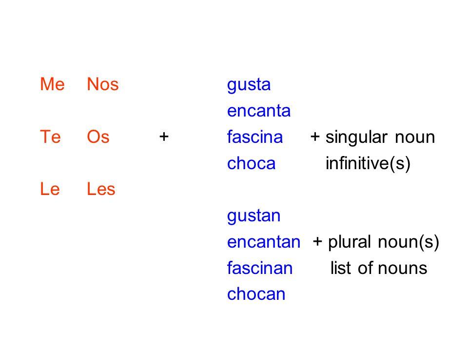 MeNosgusta encanta TeOs +fascina + singular noun choca infinitive(s) LeLes gustan encantan + plural noun(s) fascinan list of nouns chocan