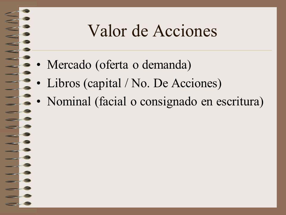 Valor de Acciones Mercado (oferta o demanda) Libros (capital / No. De Acciones) Nominal (facial o consignado en escritura)