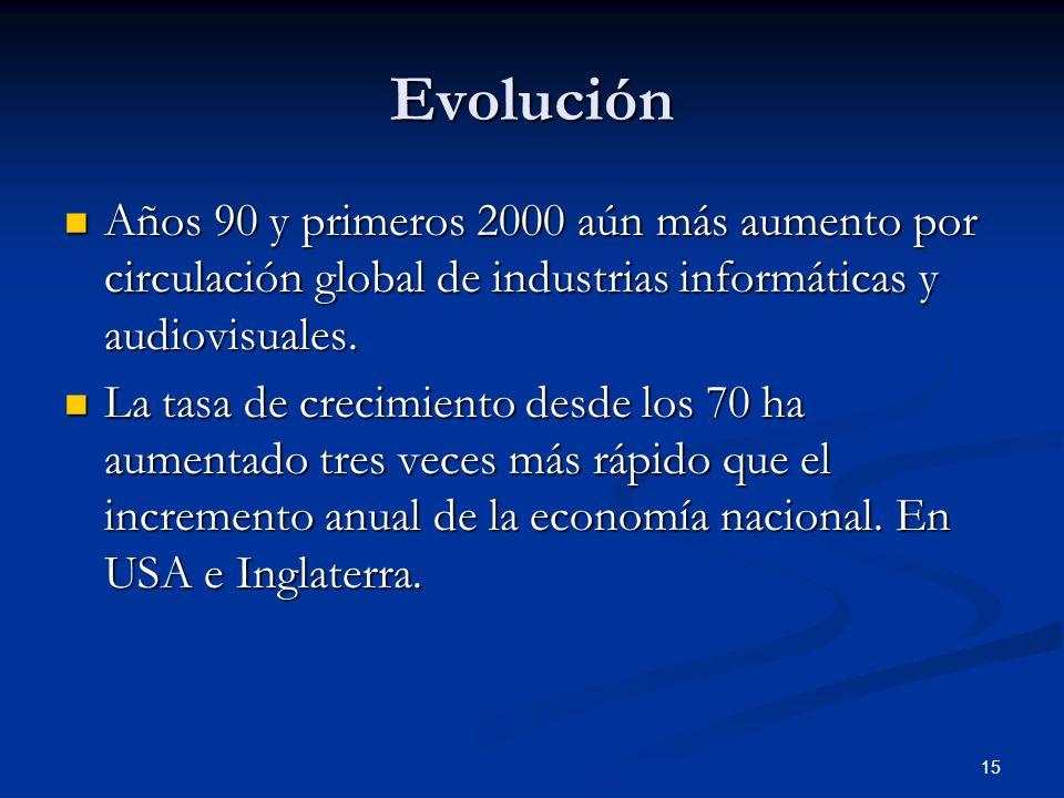 15 Evolución Años 90 y primeros 2000 aún más aumento por circulación global de industrias informáticas y audiovisuales. Años 90 y primeros 2000 aún má