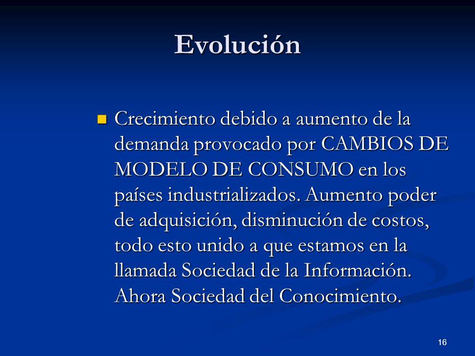 16 Evolución Crecimiento debido a aumento de la demanda provocado por CAMBIOS DE MODELO DE CONSUMO en los países industrializados. Aumento poder de ad