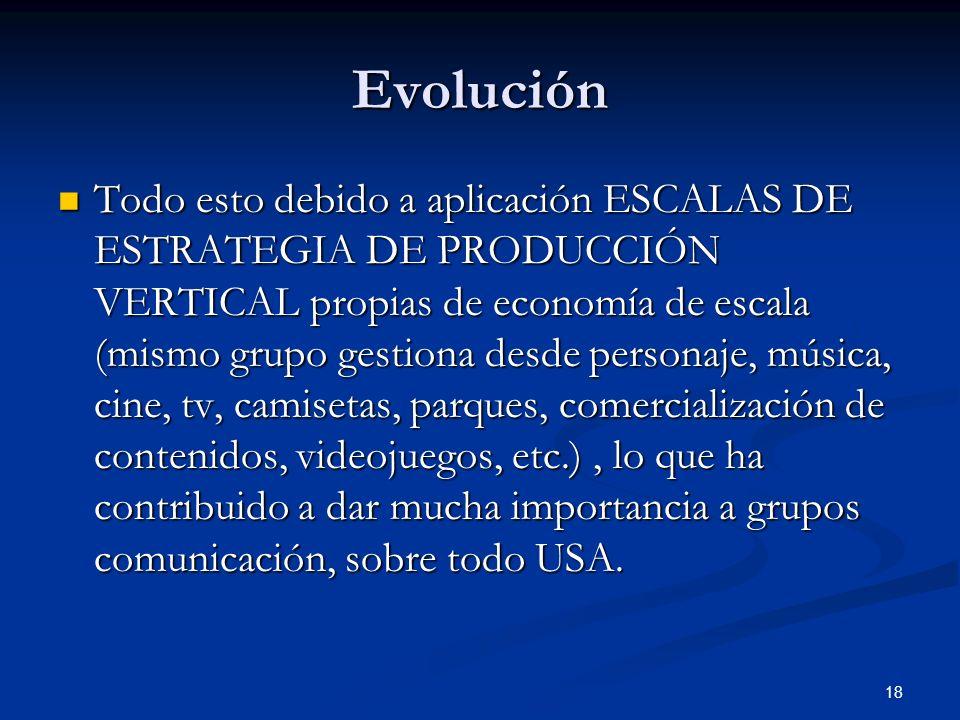 18 Evolución Todo esto debido a aplicación ESCALAS DE ESTRATEGIA DE PRODUCCIÓN VERTICAL propias de economía de escala (mismo grupo gestiona desde pers