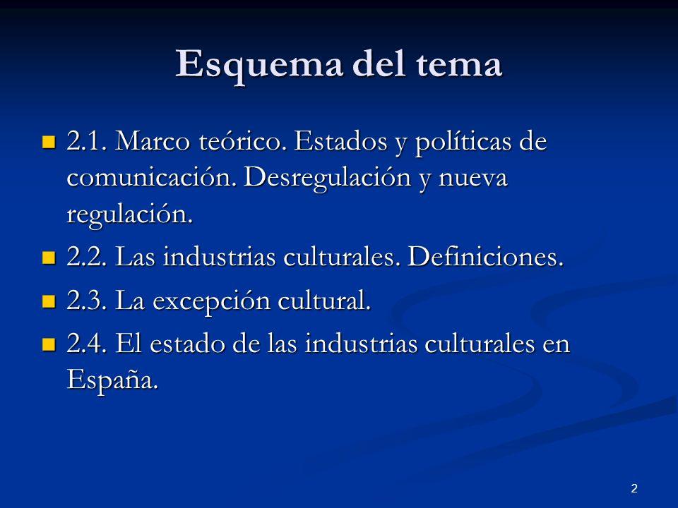 2 Esquema del tema 2.1. Marco teórico. Estados y políticas de comunicación. Desregulación y nueva regulación. 2.1. Marco teórico. Estados y políticas
