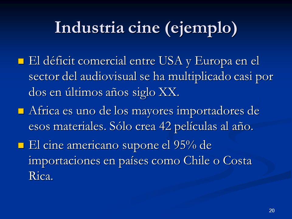 20 Industria cine (ejemplo) El déficit comercial entre USA y Europa en el sector del audiovisual se ha multiplicado casi por dos en últimos años siglo